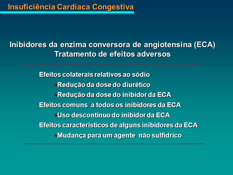 Inibidores da enzima conversora de angiotensina (ECA) Tratamento de efeitos adversos