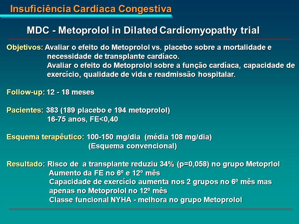 MDC - Metoprolol in Dilated Cardiomyopathy trial