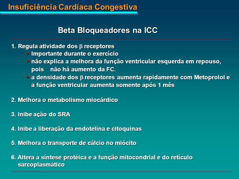 Beta Bloqueadores na ICC