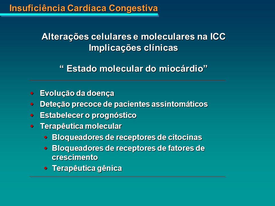 Alterações celulares e moleculares na ICC Implicações clínicas