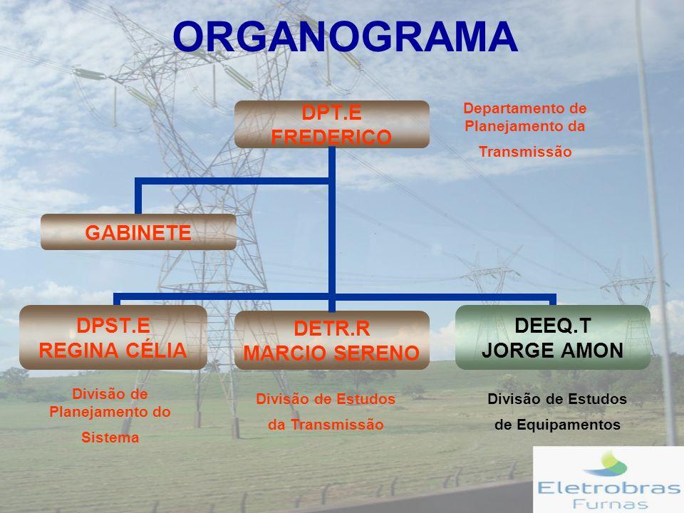 Divisão de Planejamento do Sistema