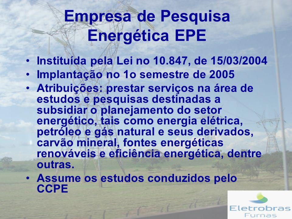 Empresa de Pesquisa Energética EPE