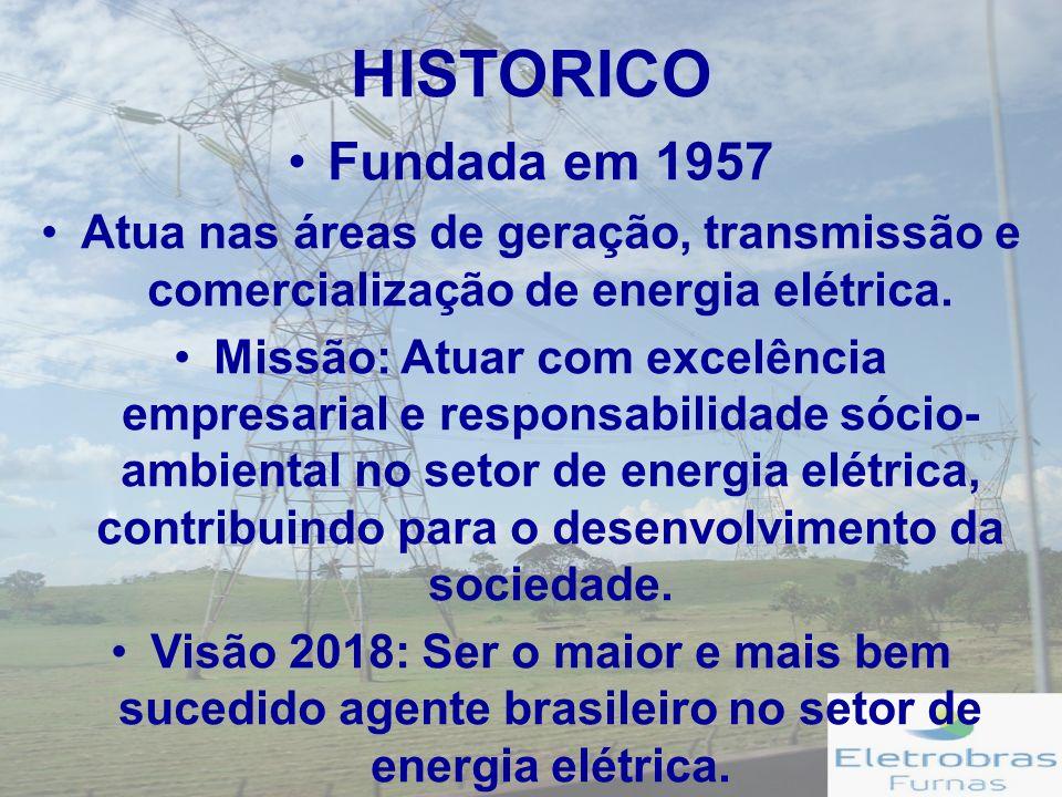 HISTORICO Fundada em 1957. Atua nas áreas de geração, transmissão e comercialização de energia elétrica.