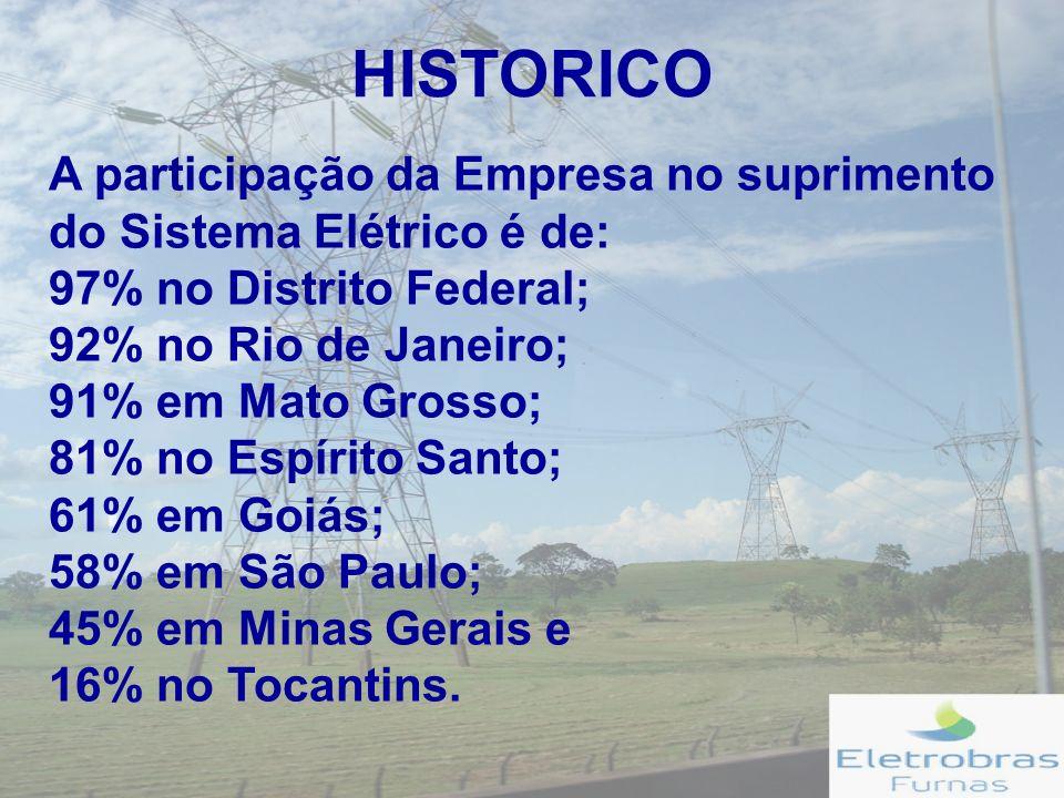 HISTORICO A participação da Empresa no suprimento do Sistema Elétrico é de: 97% no Distrito Federal;