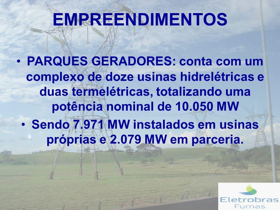 Sendo 7.971 MW instalados em usinas próprias e 2.079 MW em parceria.