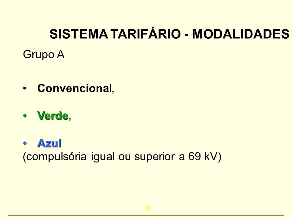 SISTEMA TARIFÁRIO - MODALIDADES