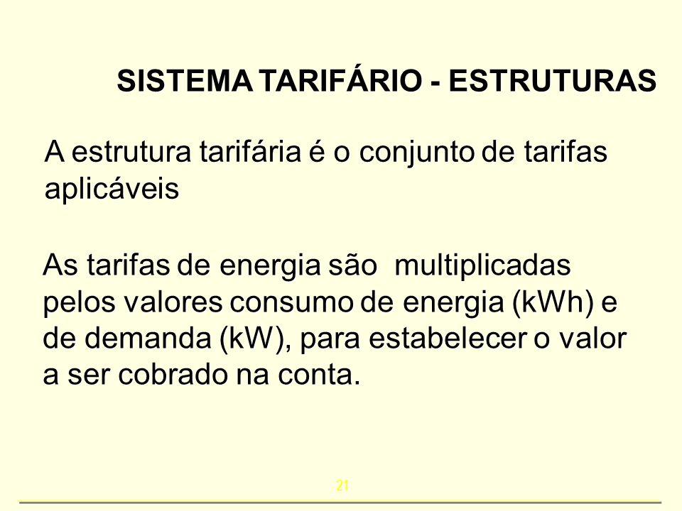SISTEMA TARIFÁRIO - ESTRUTURAS