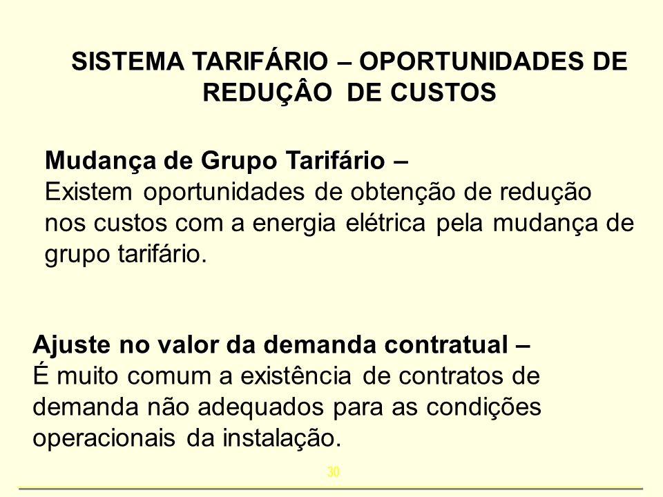 SISTEMA TARIFÁRIO – OPORTUNIDADES DE REDUÇÂO DE CUSTOS