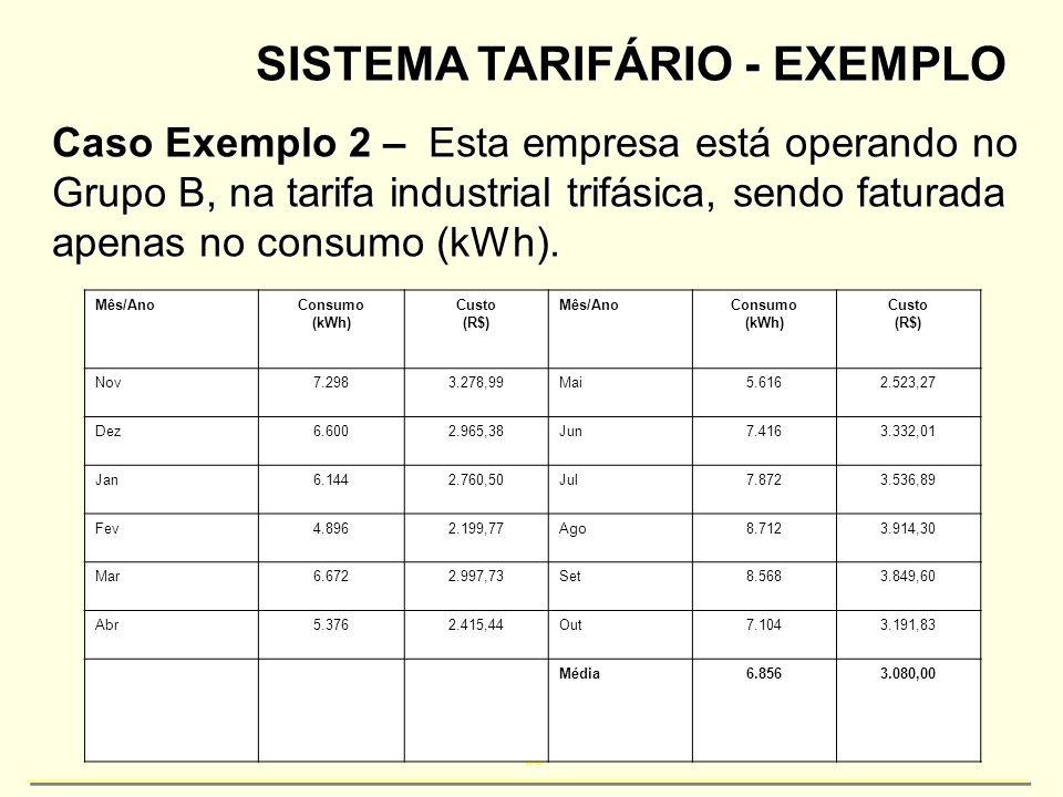 SISTEMA TARIFÁRIO - EXEMPLO