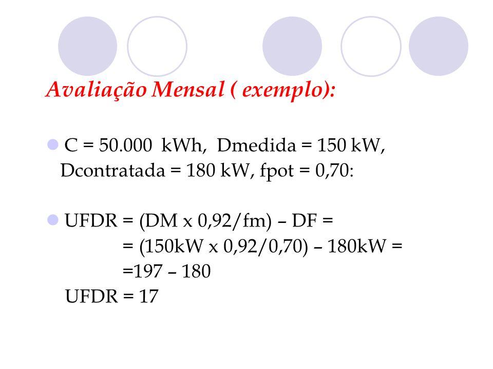 Avaliação Mensal ( exemplo):