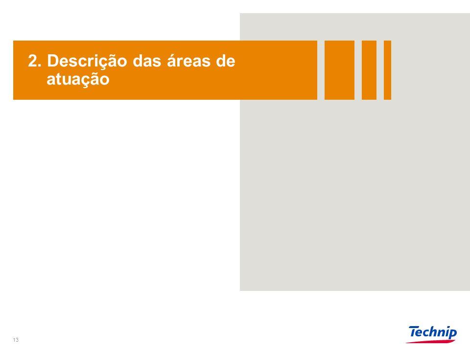 2. Descrição das áreas de atuação
