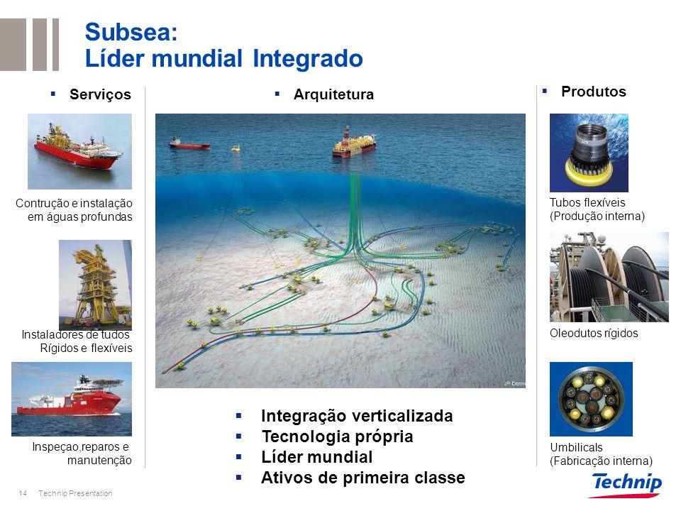 Subsea: Líder mundial Integrado