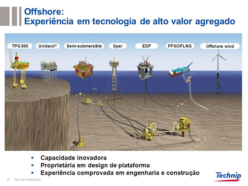 Offshore: Experiência em tecnologia de alto valor agregado