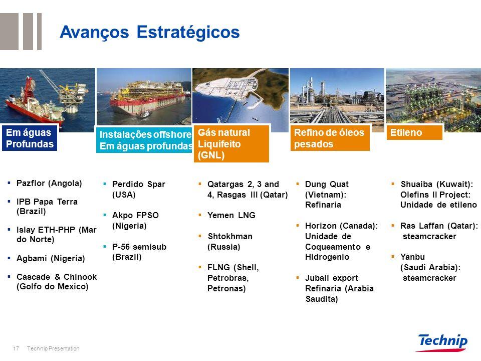 Avanços Estratégicos Em águas Profundas Instalações offshore