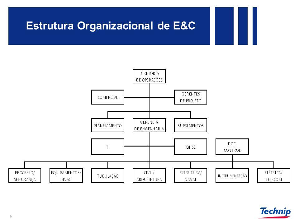 Estrutura Organizacional de E&C