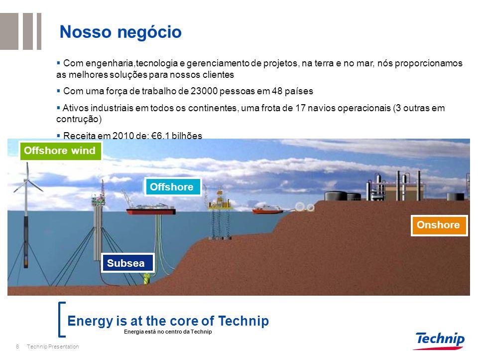 Energy is at the core of Technip Energia está no centro da Technip