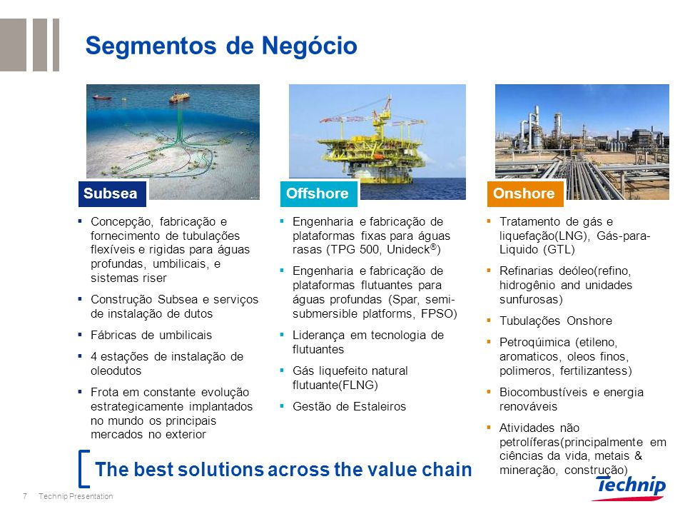 The best solutions across the value chain