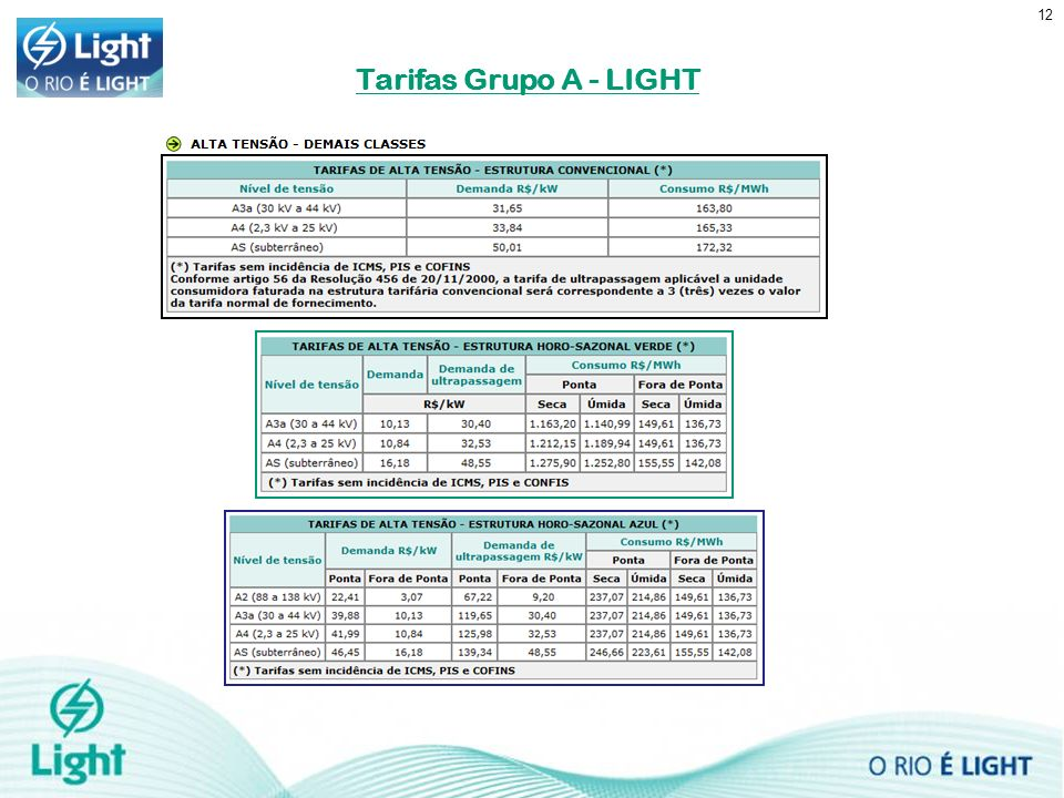 Tarifas Grupo A - LIGHT