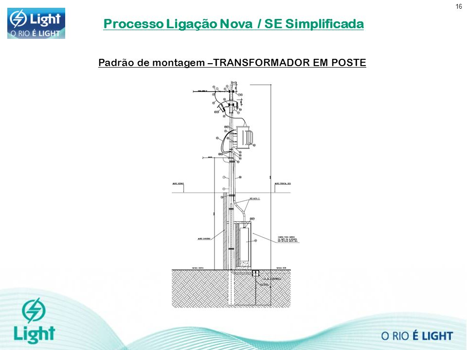 Processo Ligação Nova / SE Simplificada