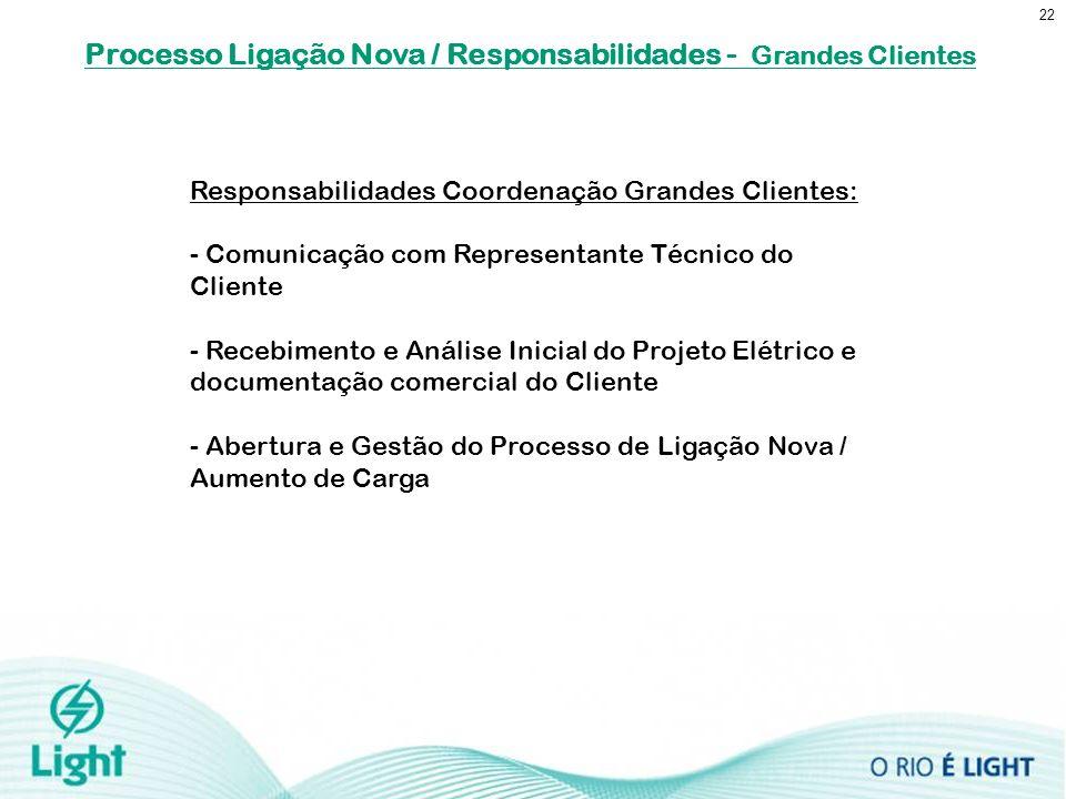 Processo Ligação Nova / Responsabilidades - Grandes Clientes