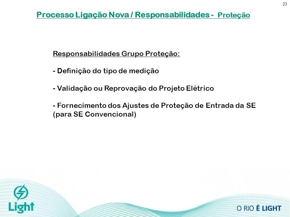 Processo Ligação Nova / Responsabilidades - Proteção
