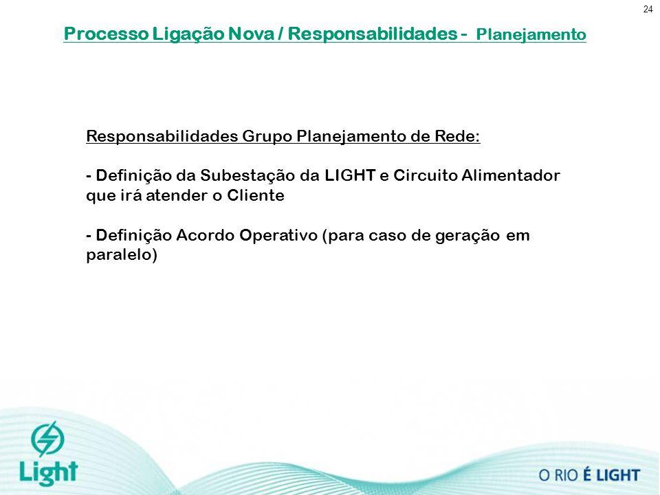 Processo Ligação Nova / Responsabilidades - Planejamento