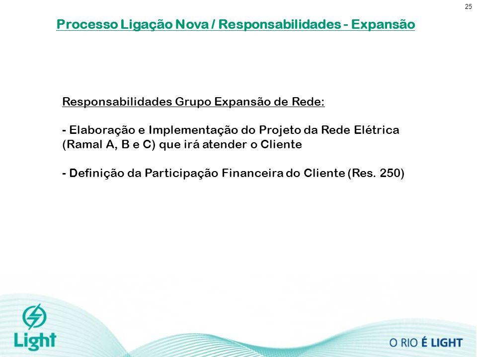 Processo Ligação Nova / Responsabilidades - Expansão