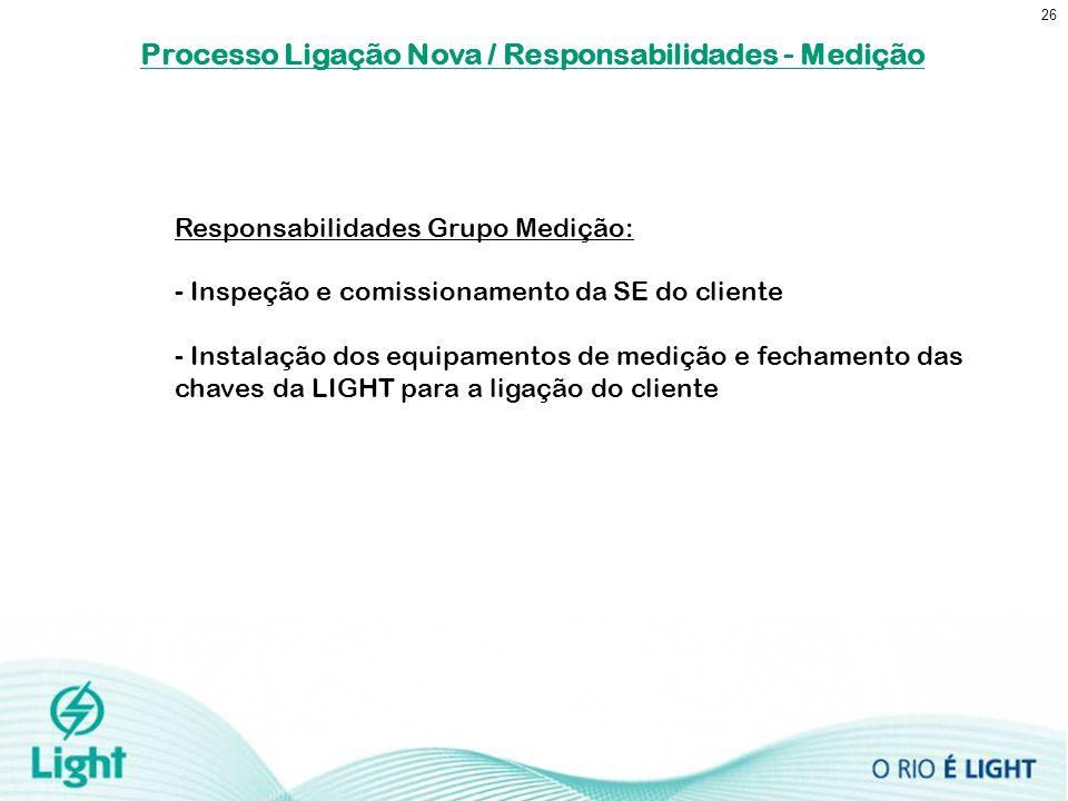 Processo Ligação Nova / Responsabilidades - Medição