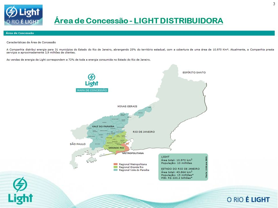 Área de Concessão - LIGHT DISTRIBUIDORA