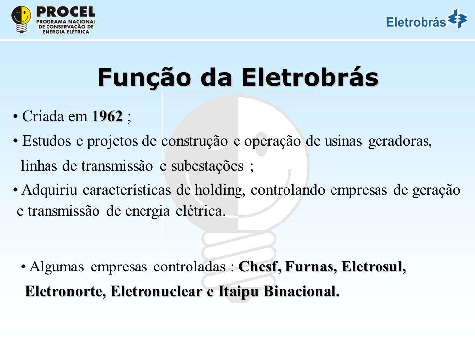 Função da Eletrobrás Criada em 1962 ;