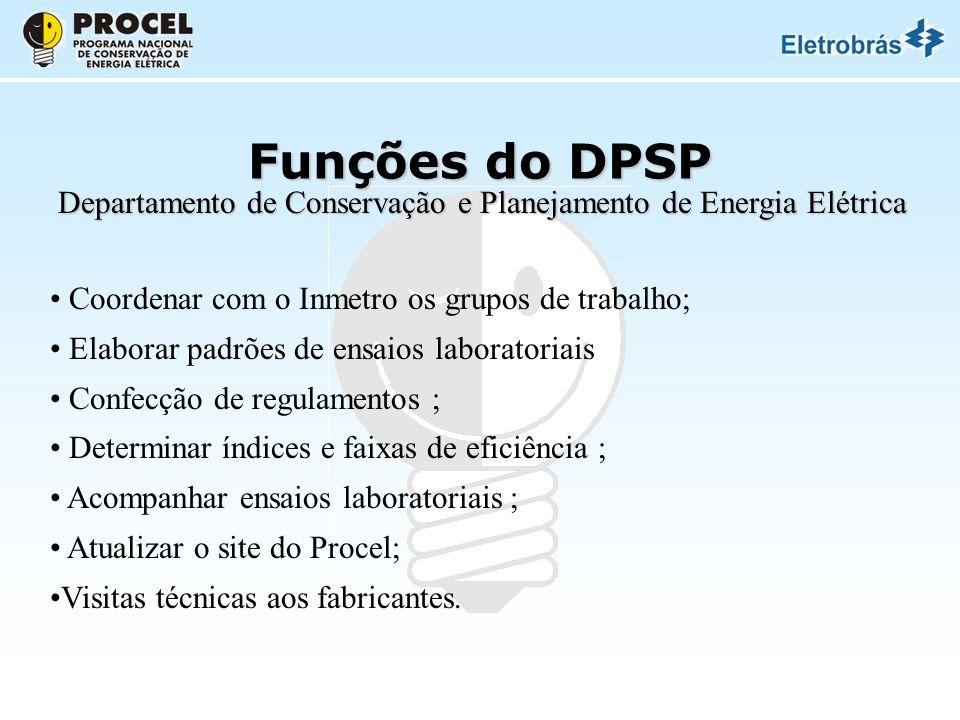 Funções do DPSP Departamento de Conservação e Planejamento de Energia Elétrica. Coordenar com o Inmetro os grupos de trabalho;