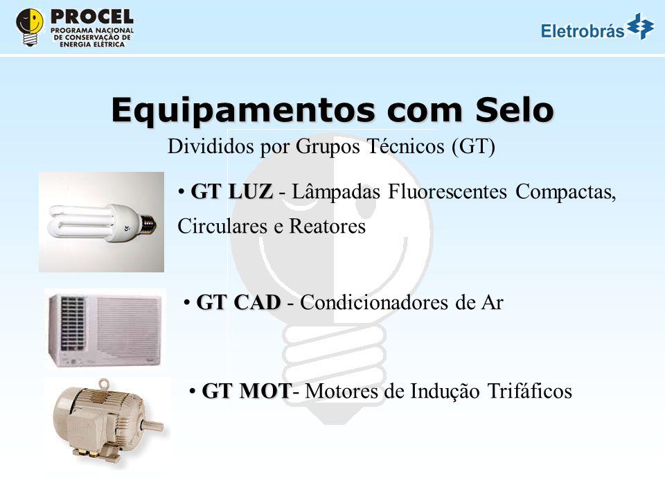 Equipamentos com Selo Divididos por Grupos Técnicos (GT)