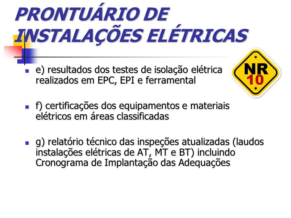 PRONTUÁRIO DE INSTALAÇÕES ELÉTRICAS