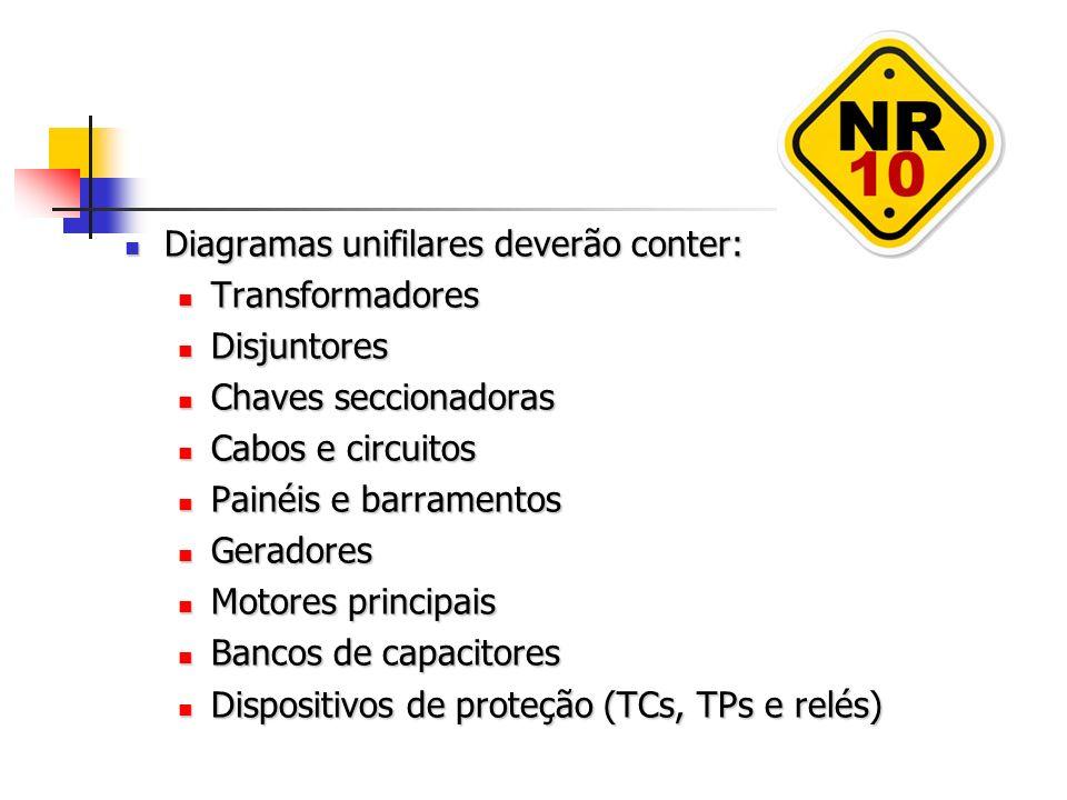 Diagramas unifilares deverão conter: