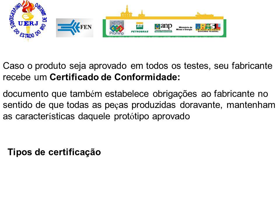 Caso o produto seja aprovado em todos os testes, seu fabricante recebe um Certificado de Conformidade:
