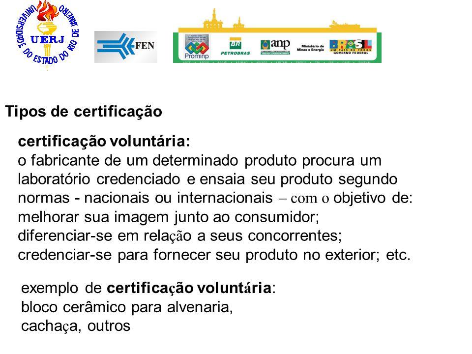 Tipos de certificação certificação voluntária: