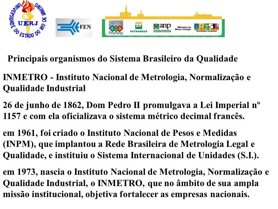 Principais organismos do Sistema Brasileiro da Qualidade