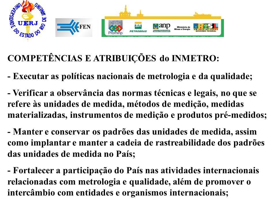 COMPETÊNCIAS E ATRIBUIÇÕES do INMETRO: