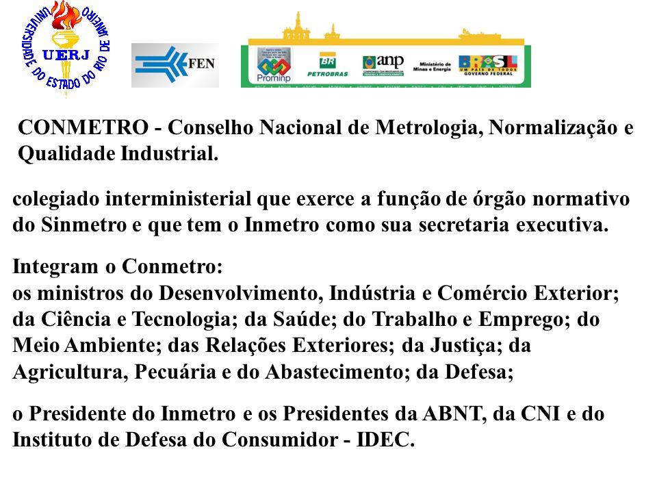 CONMETRO - Conselho Nacional de Metrologia, Normalização e Qualidade Industrial.