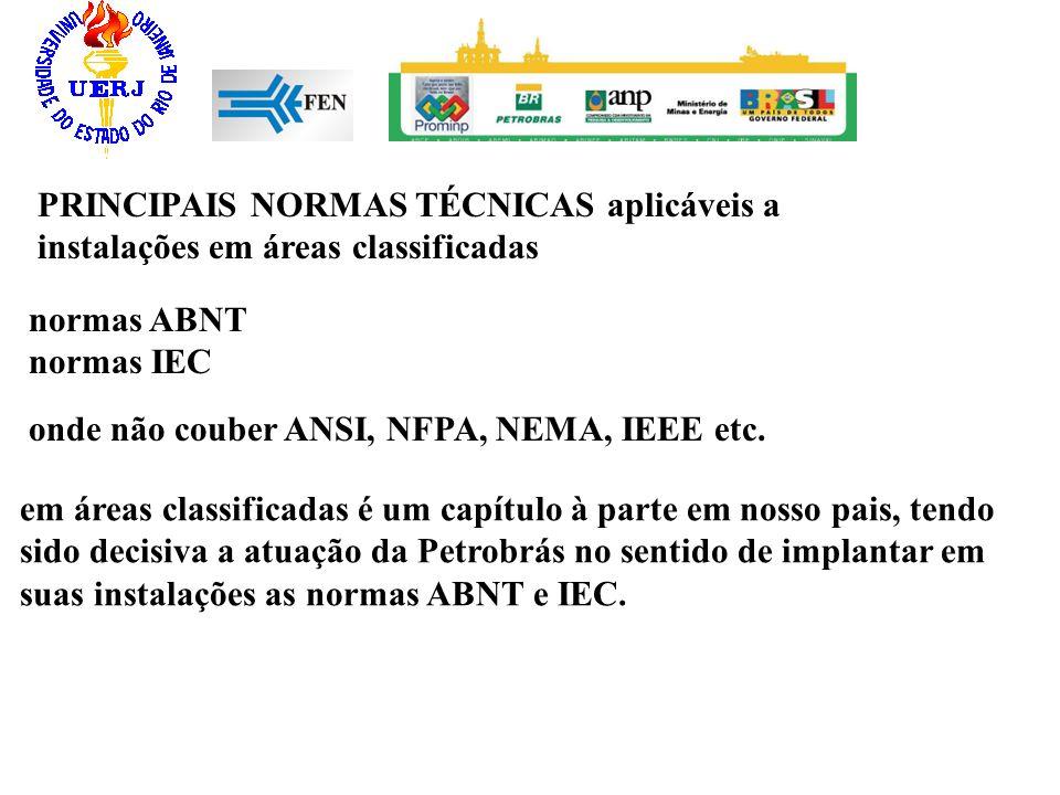 PRINCIPAIS NORMAS TÉCNICAS aplicáveis a instalações em áreas classificadas