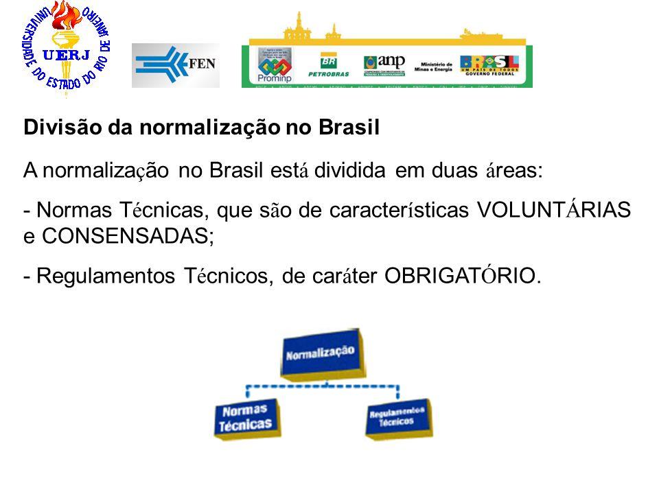 Divisão da normalização no Brasil