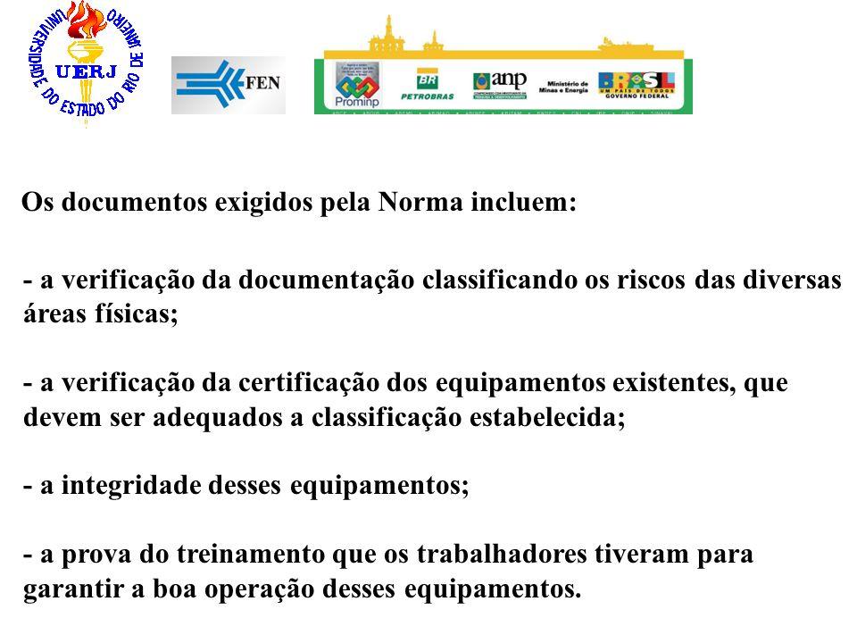 Os documentos exigidos pela Norma incluem: