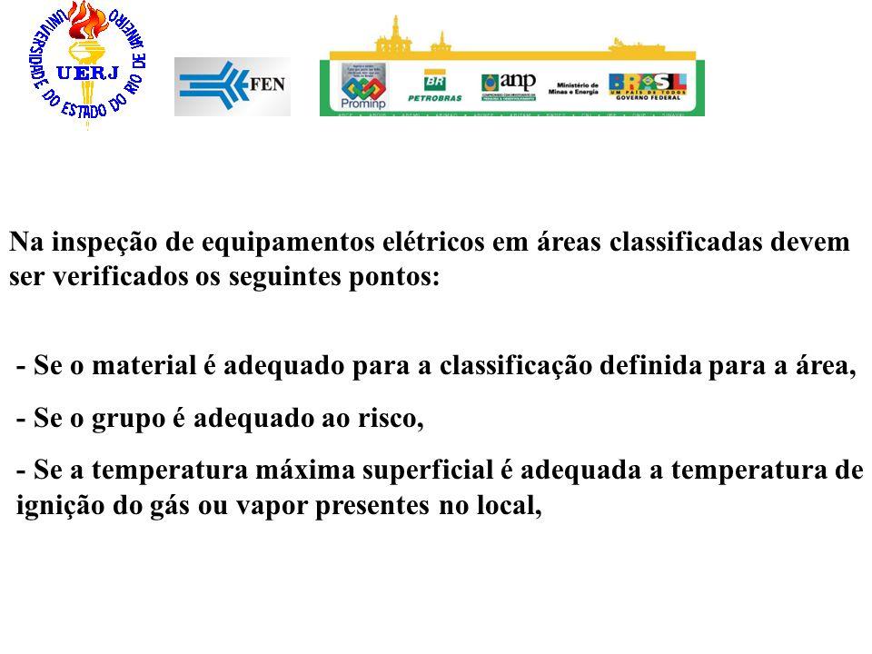 Na inspeção de equipamentos elétricos em áreas classificadas devem ser verificados os seguintes pontos: