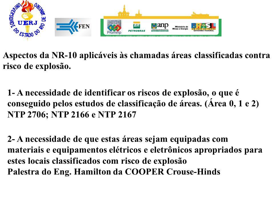Aspectos da NR-10 aplicáveis às chamadas áreas classificadas contra risco de explosão.