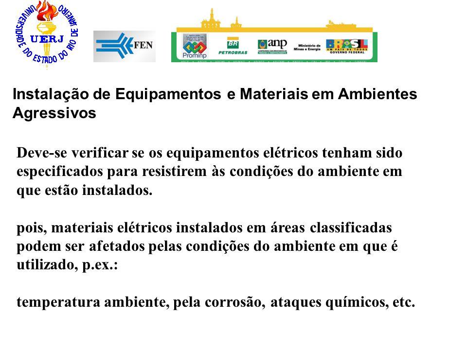 Instalação de Equipamentos e Materiais em Ambientes Agressivos