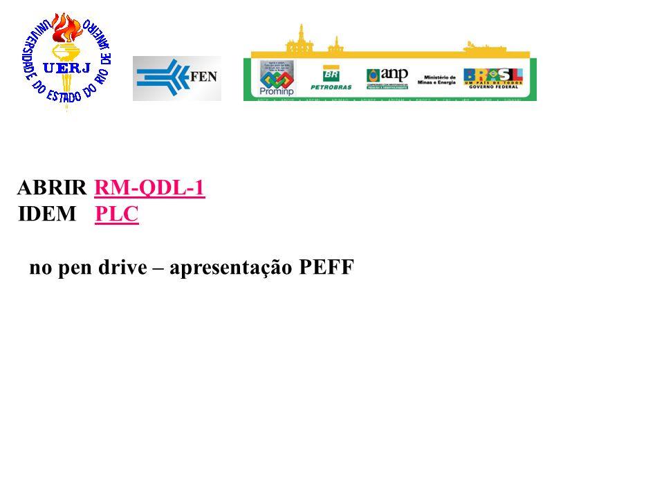 ABRIR RM-QDL-1 IDEM PLC no pen drive – apresentação PEFF
