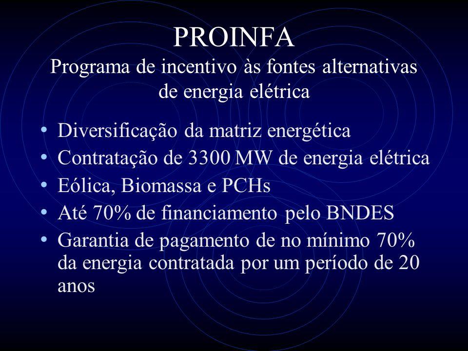 PROINFA Programa de incentivo às fontes alternativas de energia elétrica