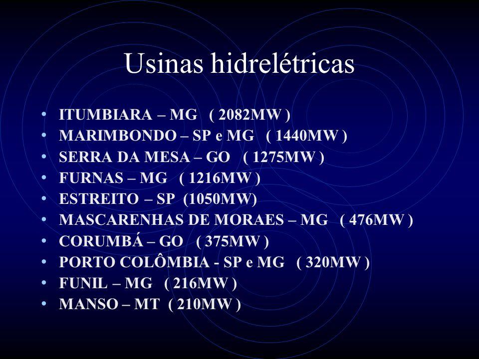 Usinas hidrelétricas ITUMBIARA – MG ( 2082MW )