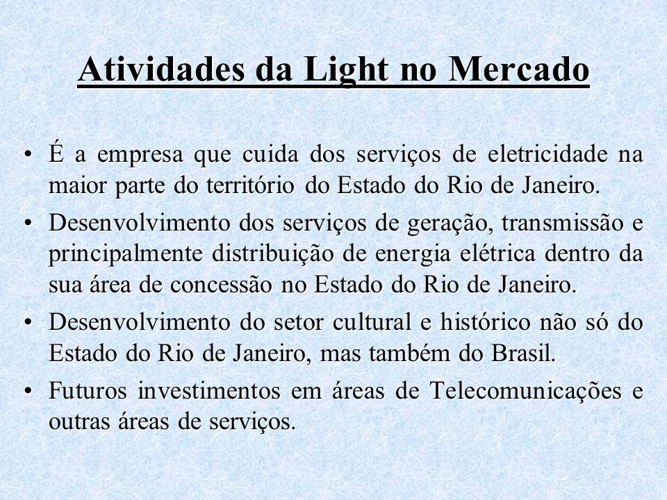 Atividades da Light no Mercado