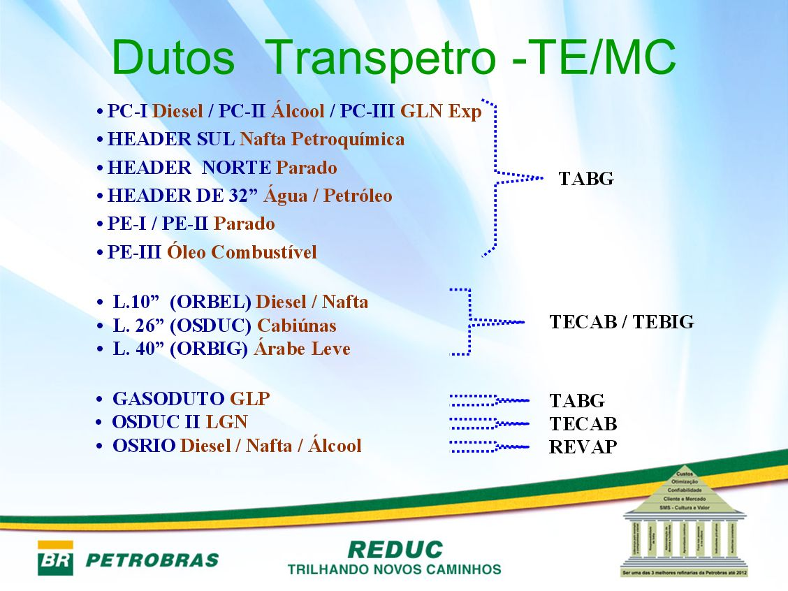 Dutos Transpetro -TE/MC